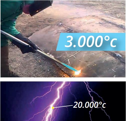 aplicacion al mundo de los dps supresor electrico